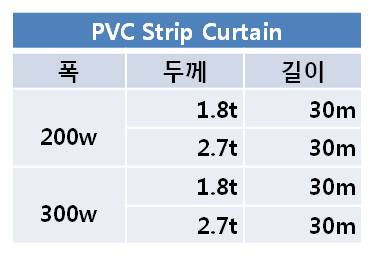 pvc strip curtain 규격1.jpg